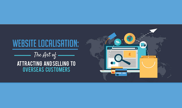 Website localization most effective points not to miss